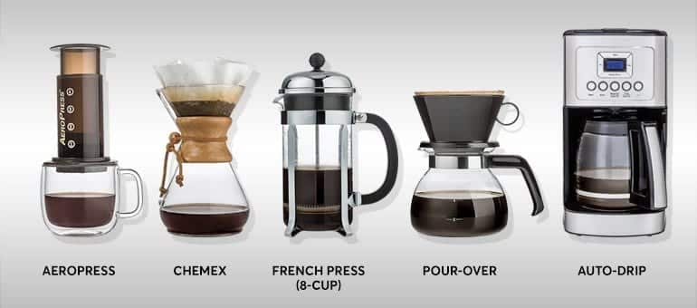 Brewing Methods for Coffee